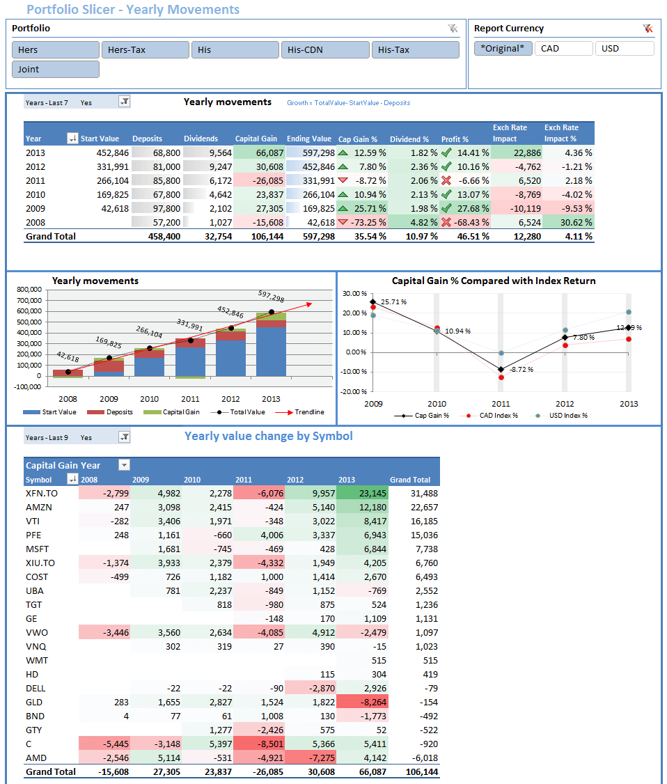 personal investment tracker excel koni polycode co
