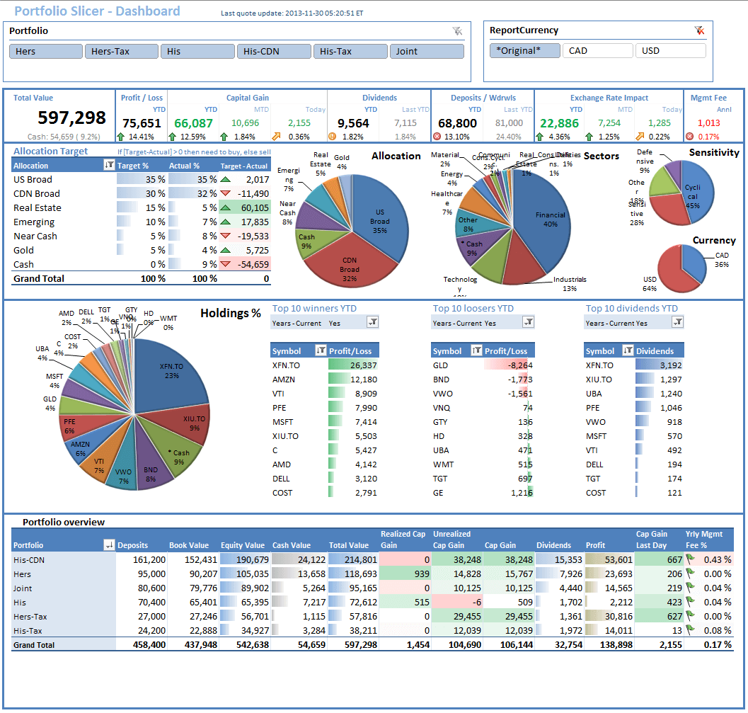 cryptocurrency excel spreadsheet template